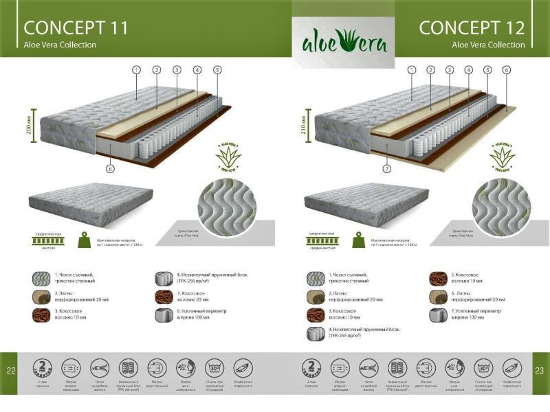 Матрас Concept 11